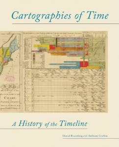 Daniel Rosenberg & Anthony Grafton: Cartographies of Time. A History of the Timeline